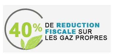 40 pourcents de réduction fiscale sur les gaz propres